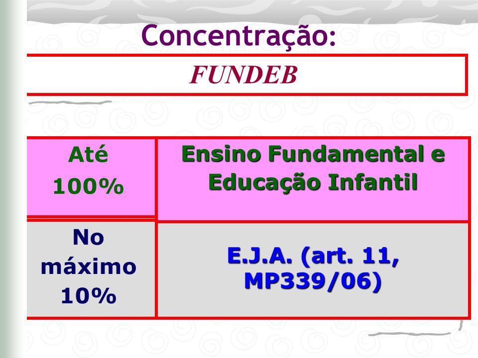 Concentração: FUNDEB Até 100% Ensino Fundamental e Educação Infantil
