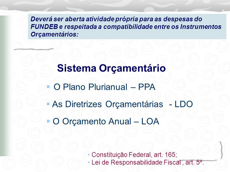 Sistema Orçamentário O Plano Plurianual – PPA