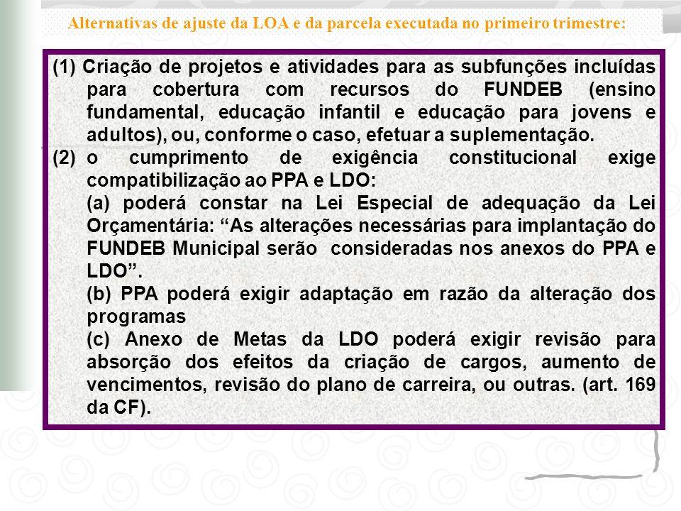 (b) PPA poderá exigir adaptação em razão da alteração dos programas