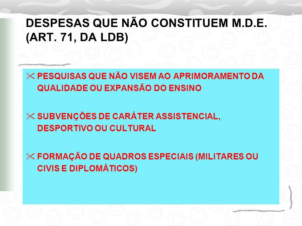 DESPESAS QUE NÃO CONSTITUEM M.D.E. (ART. 71, DA LDB)