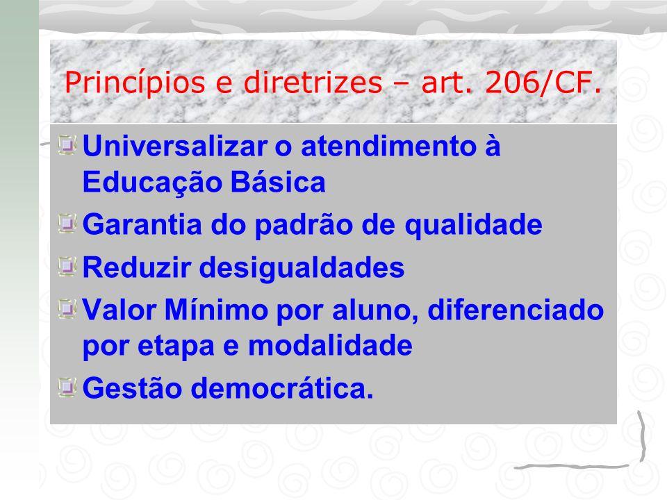 Princípios e diretrizes – art. 206/CF.
