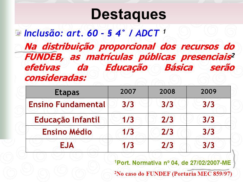 Destaques Inclusão: art. 60 - § 4° / ADCT 1