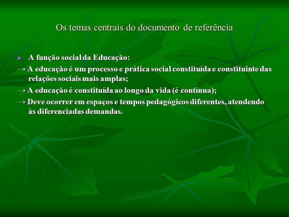 Os temas centrais do documento de referência