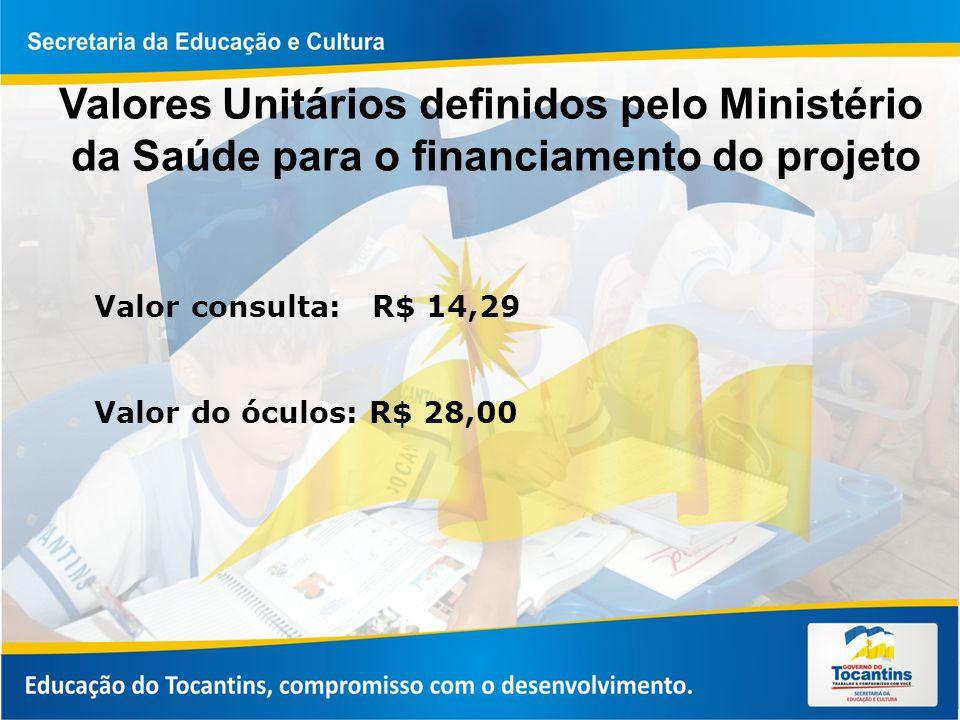 Valores Unitários definidos pelo Ministério