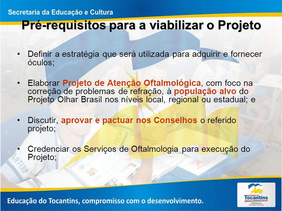Pré-requisitos para a viabilizar o Projeto