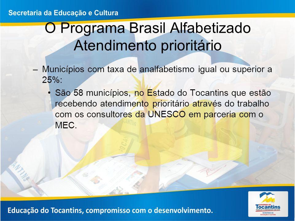 O Programa Brasil Alfabetizado Atendimento prioritário