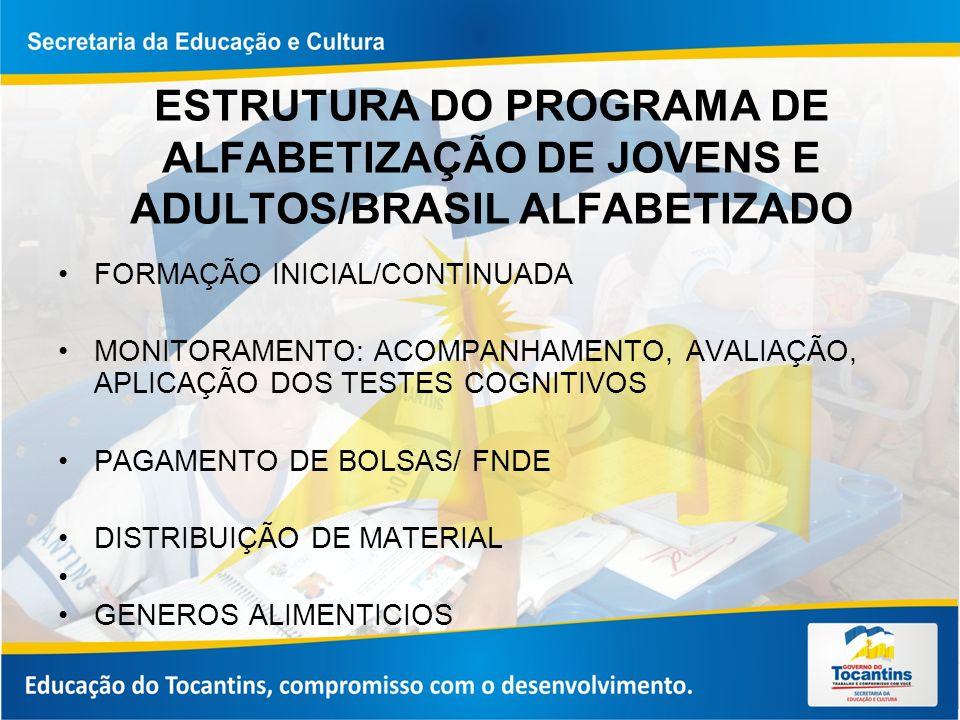 ESTRUTURA DO PROGRAMA DE ALFABETIZAÇÃO DE JOVENS E ADULTOS/BRASIL ALFABETIZADO