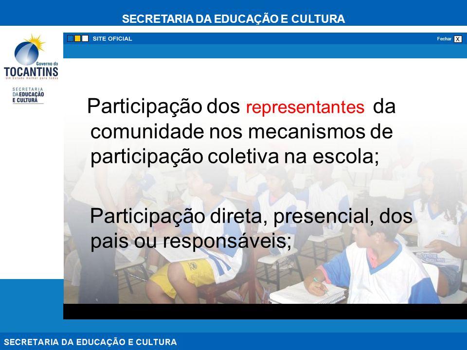 Participação dos representantes da comunidade nos mecanismos de participação coletiva na escola;
