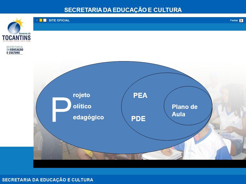 P rojeto olítico edagógico PEA Plano de Aula PDE