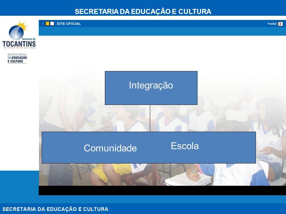 Integração Escola Comunidade