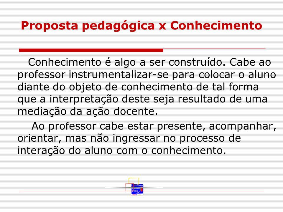 Proposta pedagógica x Conhecimento