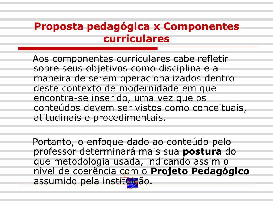Proposta pedagógica x Componentes curriculares