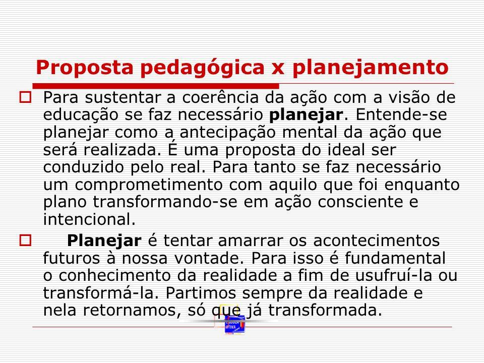 Proposta pedagógica x planejamento