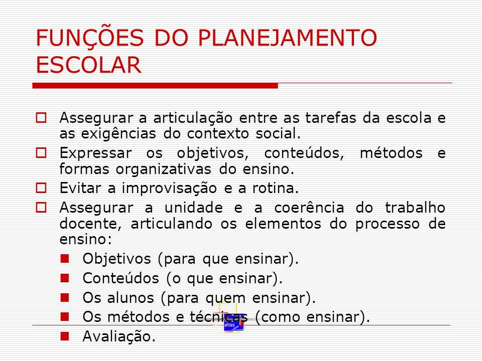 FUNÇÕES DO PLANEJAMENTO ESCOLAR