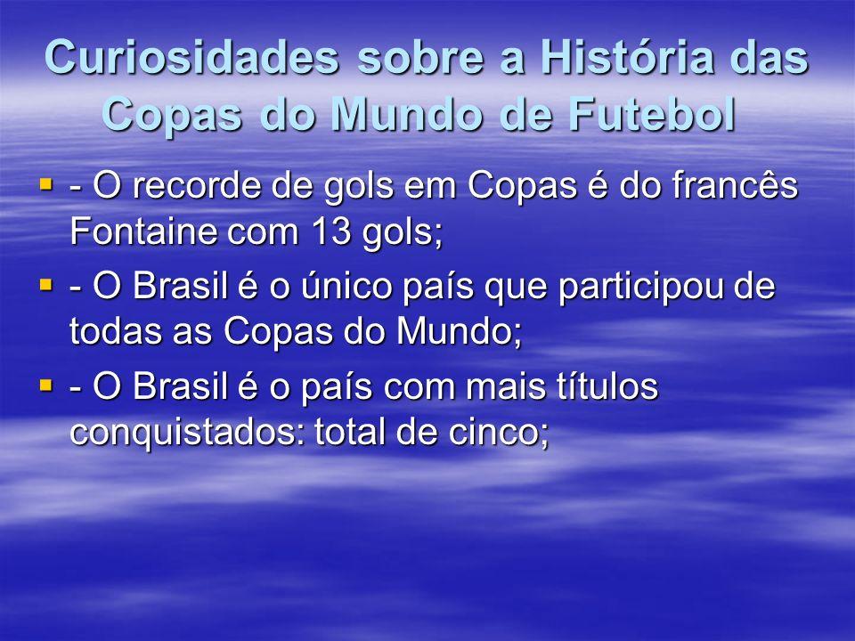 Curiosidades sobre a História das Copas do Mundo de Futebol