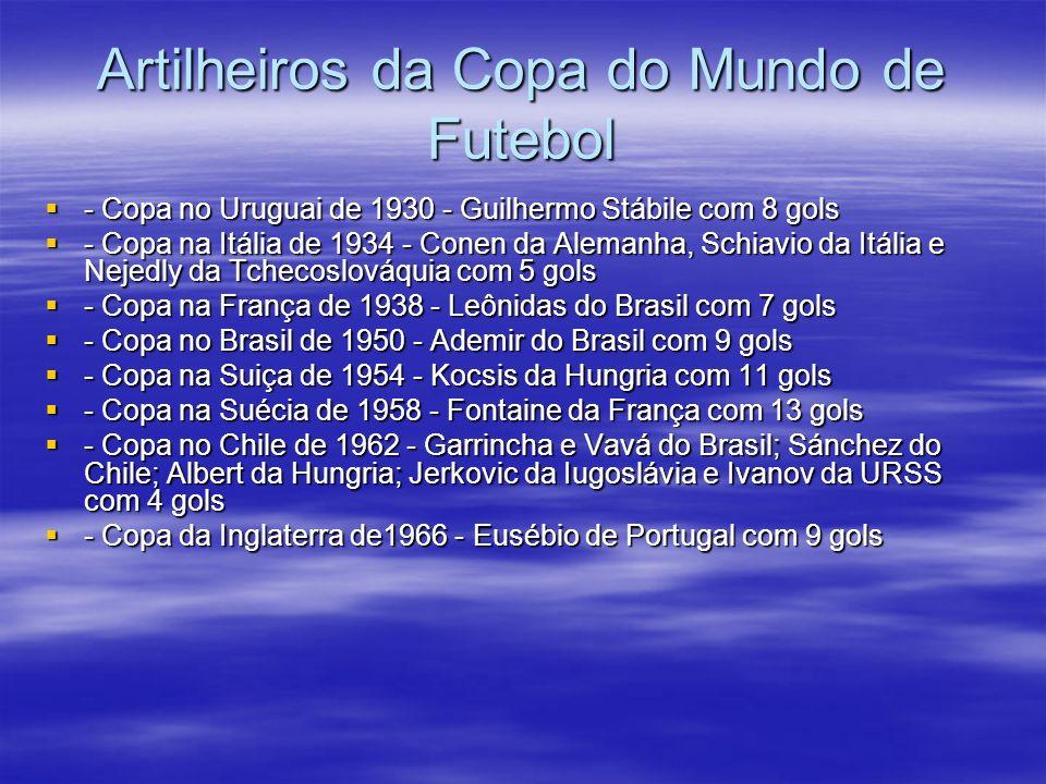 Artilheiros da Copa do Mundo de Futebol