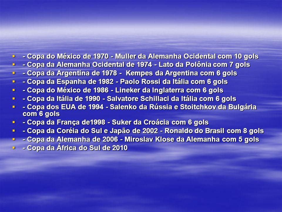 - Copa do México de 1970 - Muller da Alemanha Ocidental com 10 gols