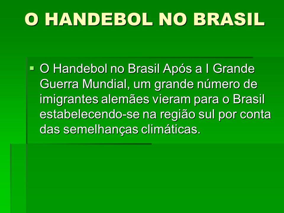 O HANDEBOL NO BRASIL