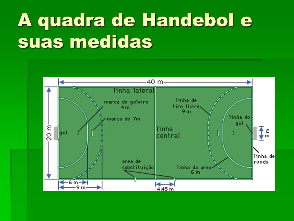 A quadra de Handebol e suas medidas