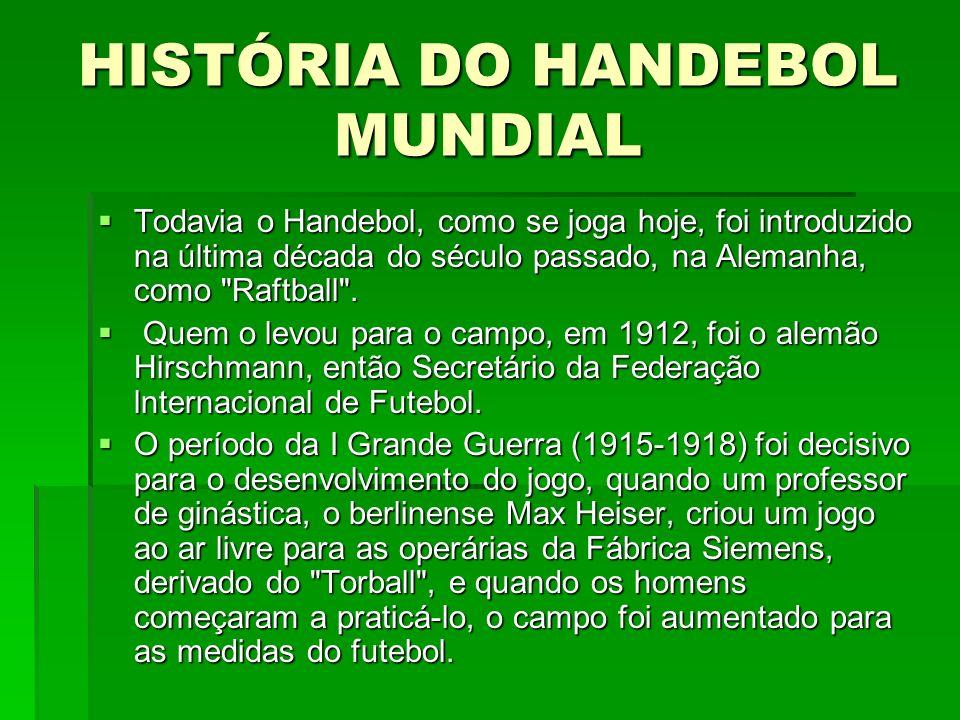 HISTÓRIA DO HANDEBOL MUNDIAL