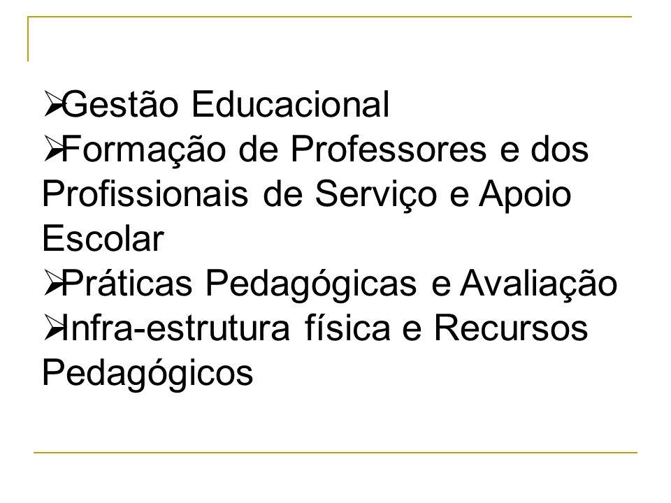 Gestão Educacional Formação de Professores e dos Profissionais de Serviço e Apoio Escolar. Práticas Pedagógicas e Avaliação.