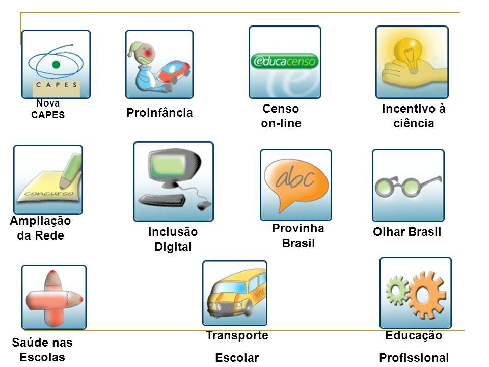Censo on-line Incentivo à ciência Proinfância Ampliação da Rede