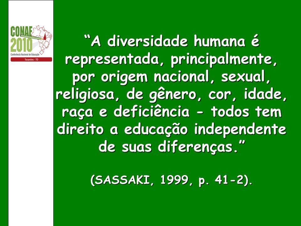 A diversidade humana é representada, principalmente, por origem nacional, sexual, religiosa, de gênero, cor, idade, raça e deficiência - todos tem direito a educação independente de suas diferenças.