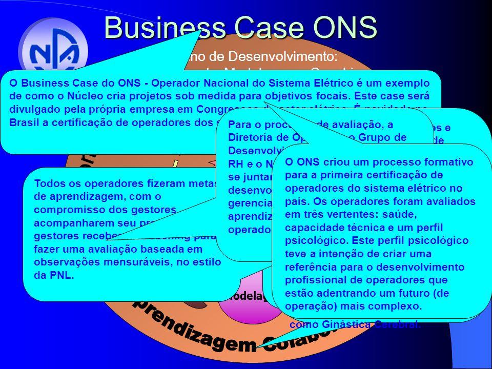 Business Case ONS Plano de Desenvolvimento: