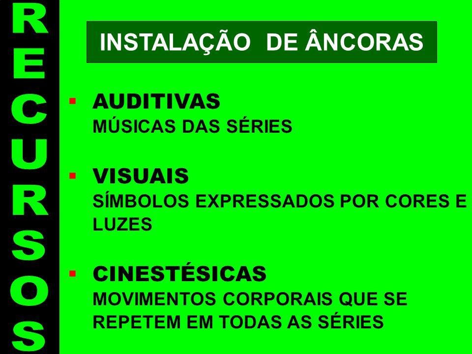 INSTALAÇÃO DE ÂNCORAS RECURSOS RECURSOS Recursos - 2