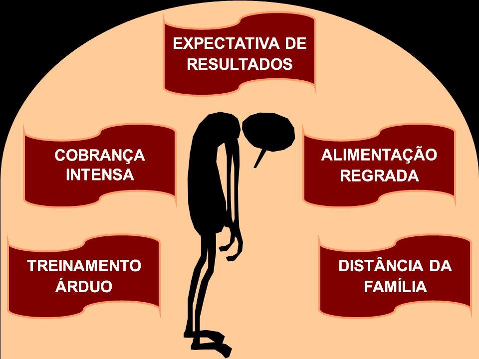 EXPECTATIVA DE RESULTADOS EXPECTATIVA DE RESULTADOS