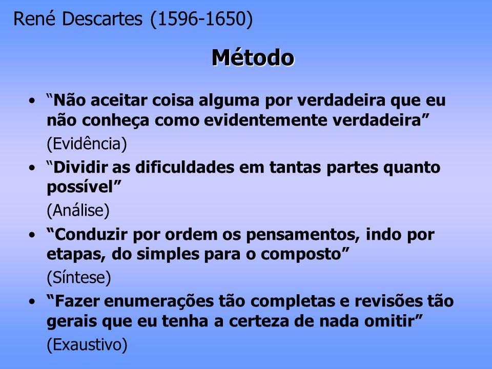 Método René Descartes (1596-1650)