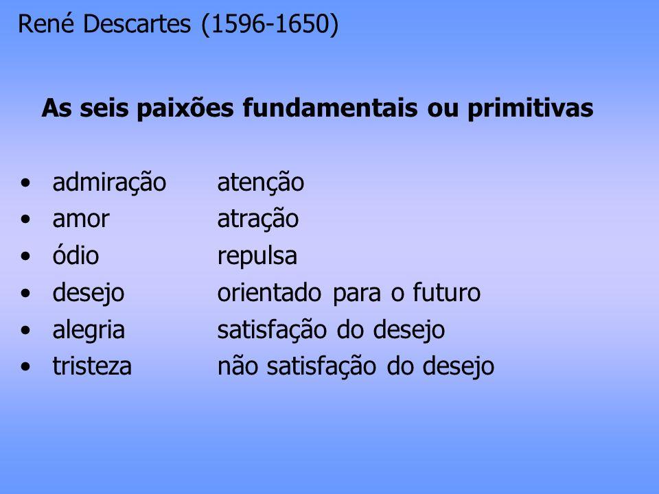 As seis paixões fundamentais ou primitivas