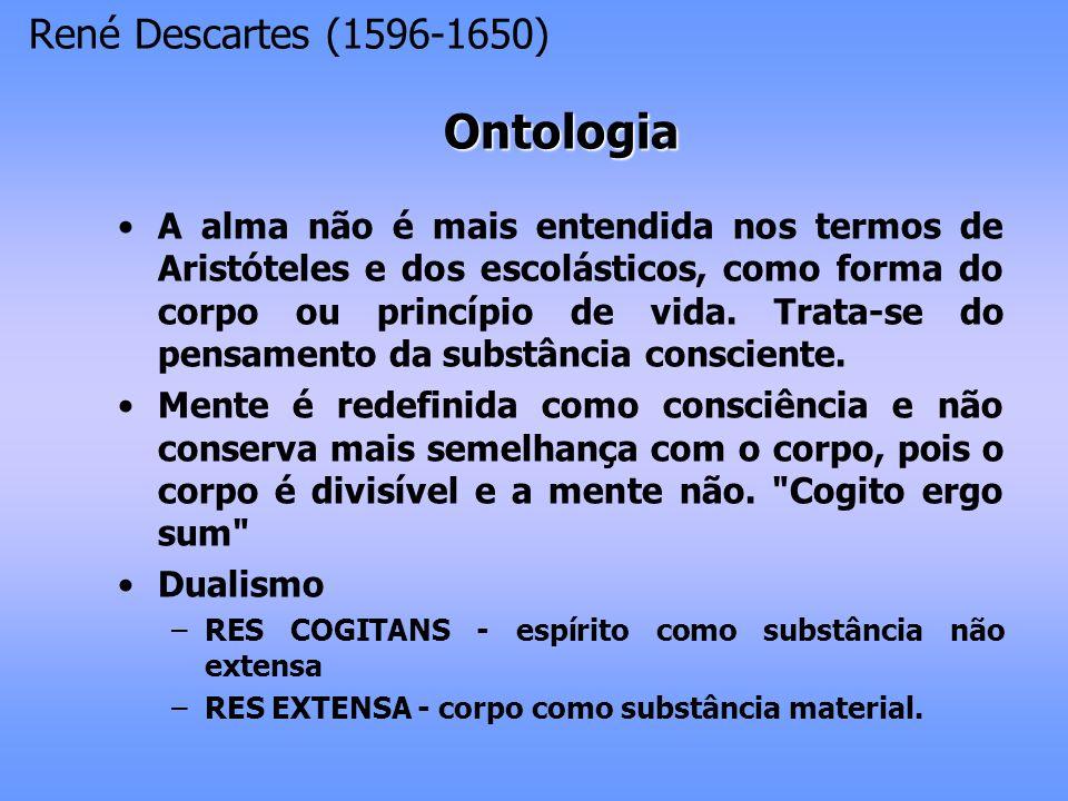 Ontologia René Descartes (1596-1650)