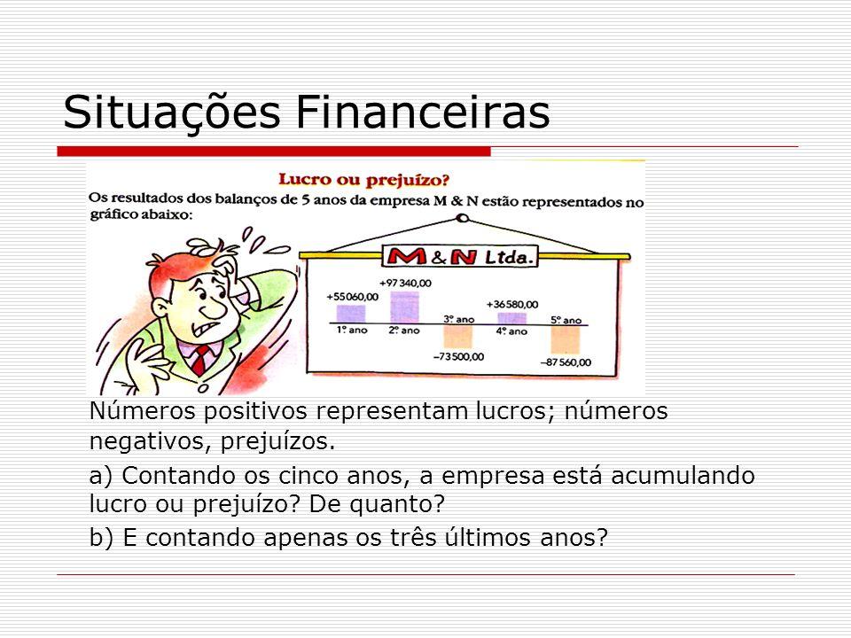 Situações Financeiras