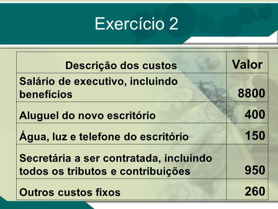 Exercício 2 Valor 8800 400 150 950 260 Descrição dos custos