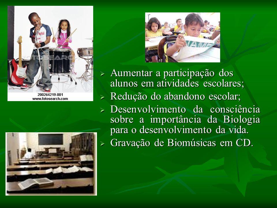 Aumentar a participação dos alunos em atividades escolares;