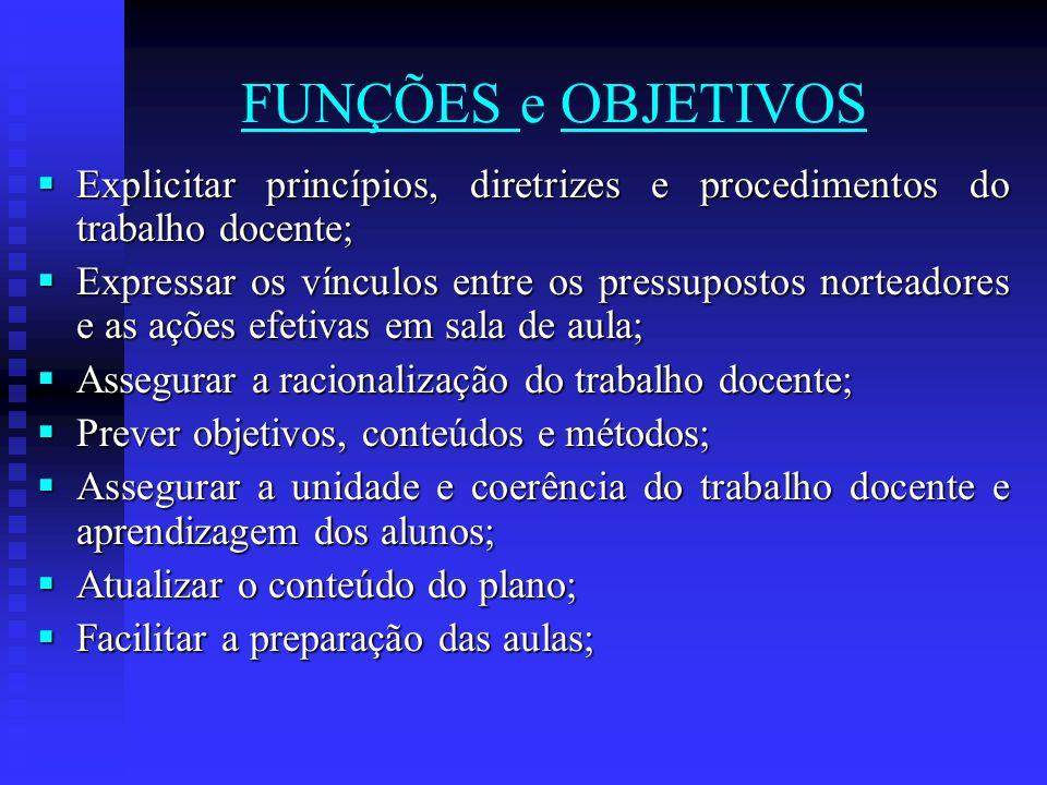 FUNÇÕES e OBJETIVOS Explicitar princípios, diretrizes e procedimentos do trabalho docente;