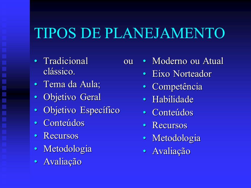 TIPOS DE PLANEJAMENTO Tradicional ou clássico. Tema da Aula;