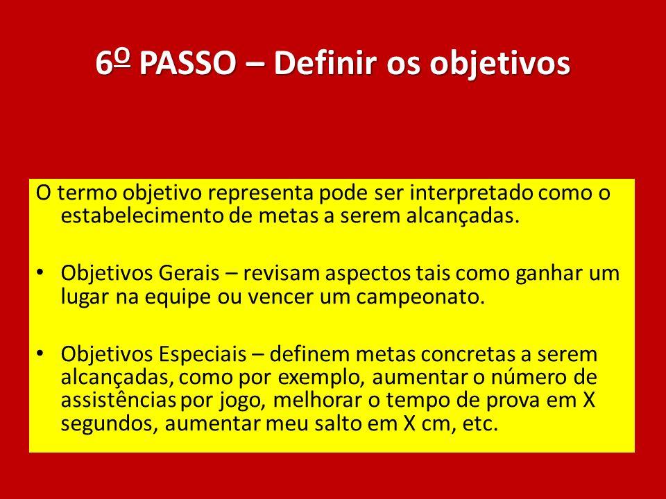 6O PASSO – Definir os objetivos