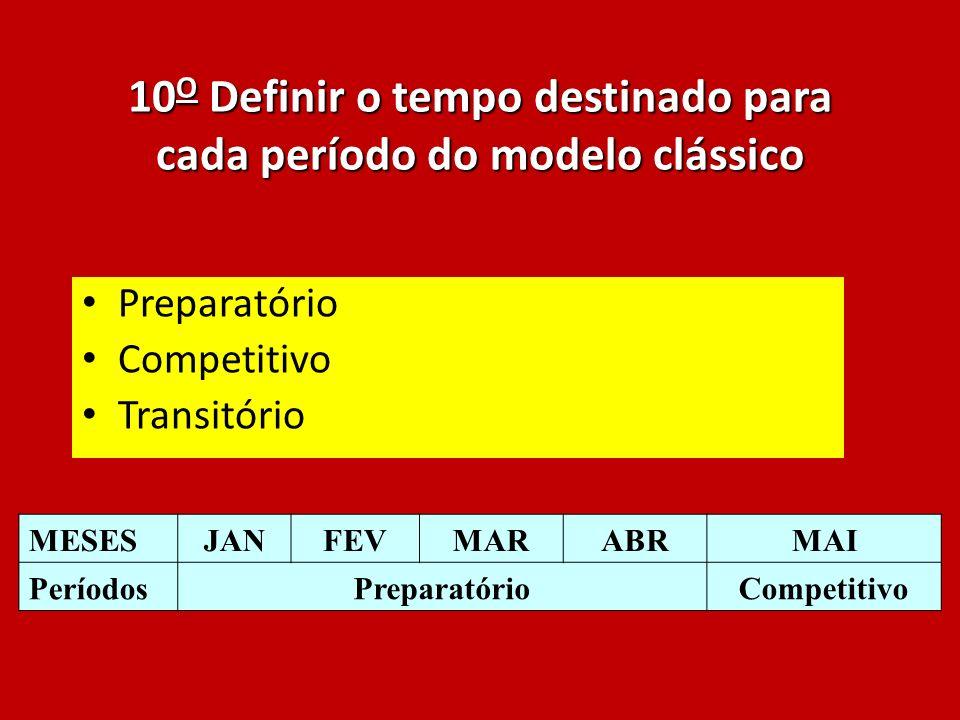 10O Definir o tempo destinado para cada período do modelo clássico