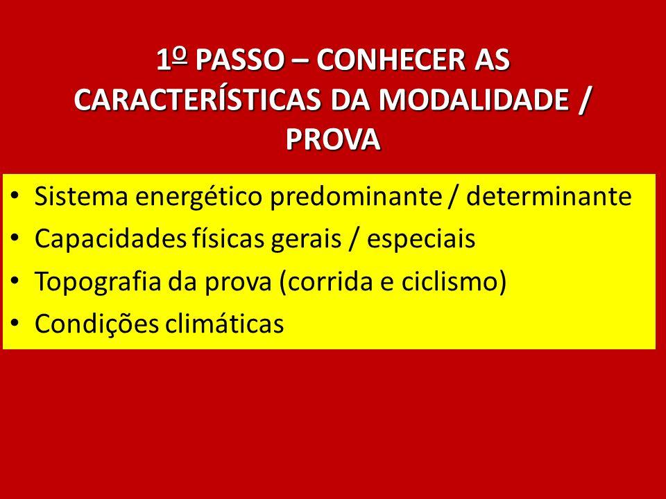 1O PASSO – CONHECER AS CARACTERÍSTICAS DA MODALIDADE / PROVA