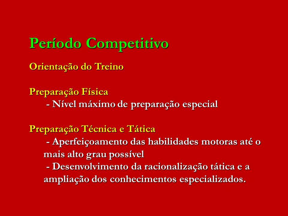 Período Competitivo Orientação do Treino Preparação Física