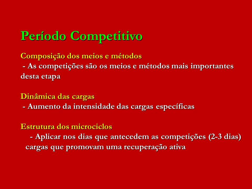 Período Competitivo Composição dos meios e métodos