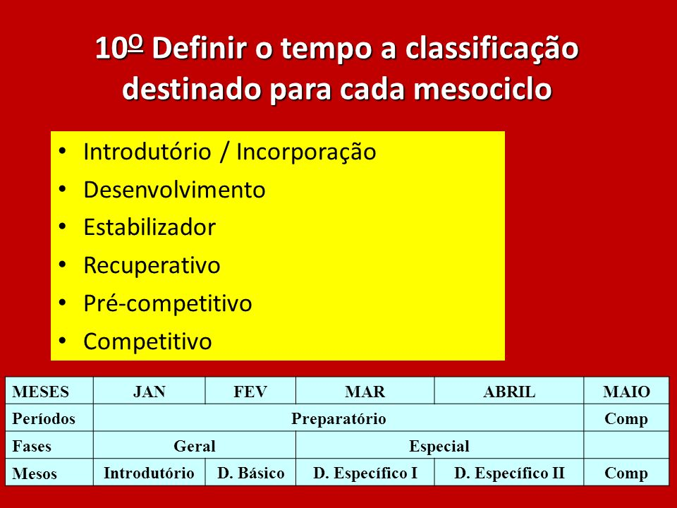 10O Definir o tempo a classificação destinado para cada mesociclo