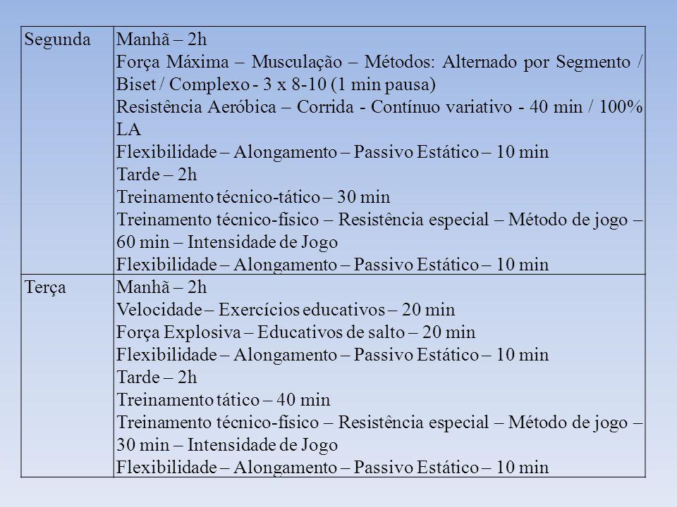 Segunda Manhã – 2h. Força Máxima – Musculação – Métodos: Alternado por Segmento / Biset / Complexo - 3 x 8-10 (1 min pausa)