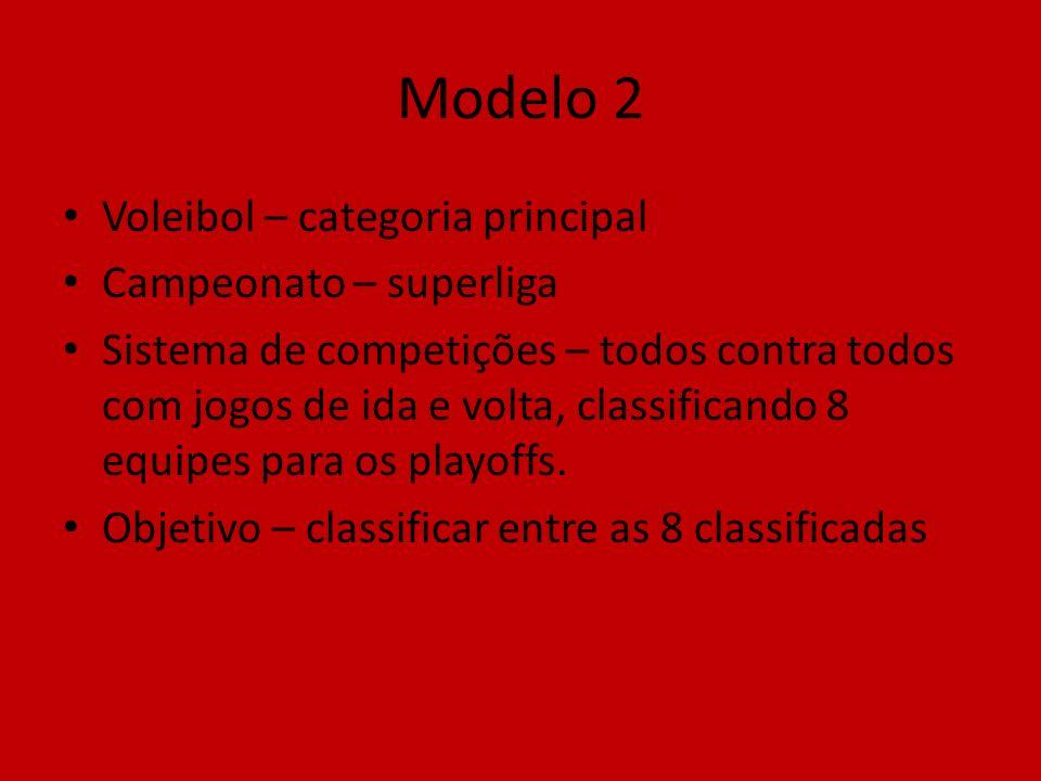 Modelo 2 Voleibol – categoria principal Campeonato – superliga