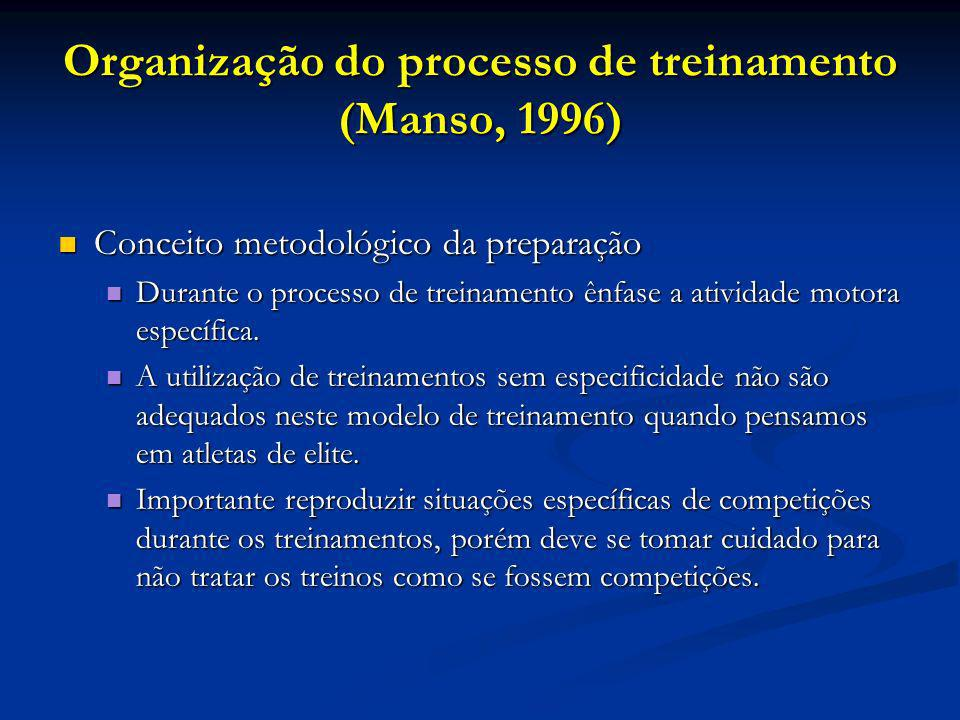 Organização do processo de treinamento (Manso, 1996)