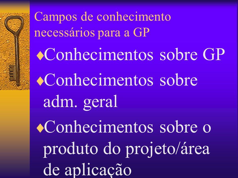Campos de conhecimento necessários para a GP