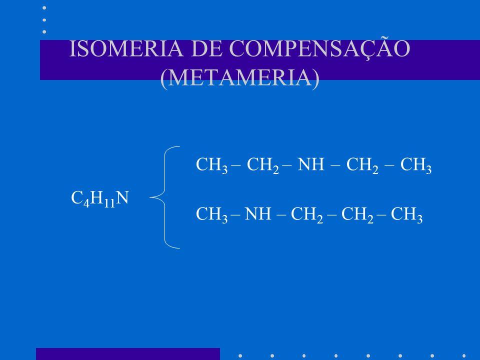ISOMERIA DE COMPENSAÇÃO (METAMERIA)