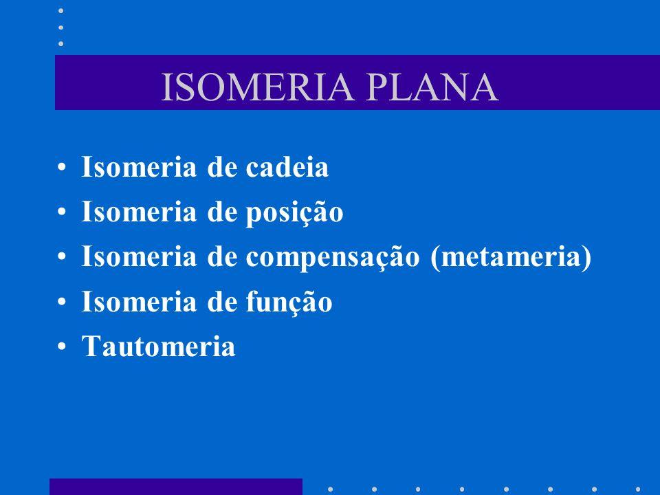 ISOMERIA PLANA Isomeria de cadeia Isomeria de posição